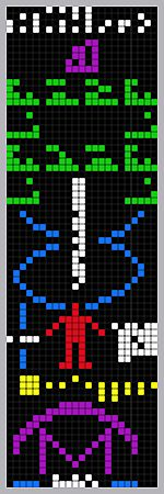 The Arecibo Message