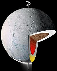 the interior of Saturn's moon Enceladus