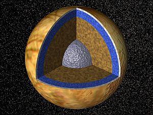 The interior of Jupiter's moon Europa