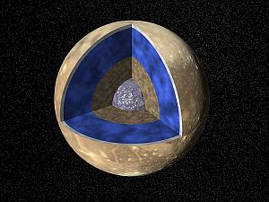 The interior of Jupiter's moon, Ganymede