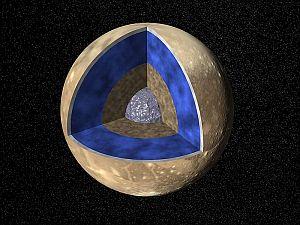 The interior of Jupiter's moon, Ganymede
