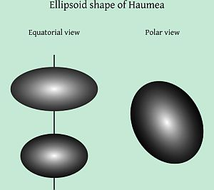 Artist's depiction of the minor planet Haumea