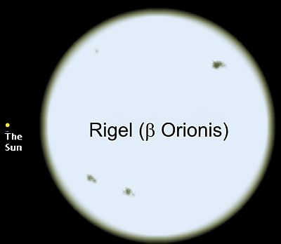 The blue supergiant Rigel, compared to our Sun