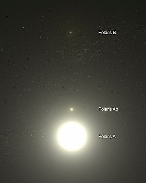 The Pole Star, showing its triple star system
