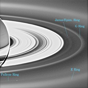 Saturn's outer rings