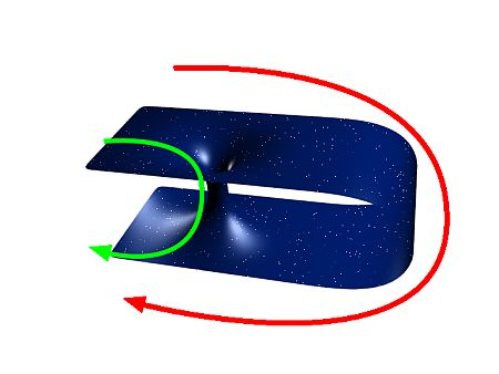 How a wormhole would work
