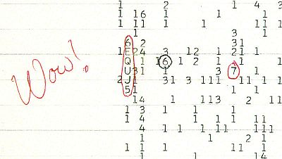 Computer printout of the Wow Signal